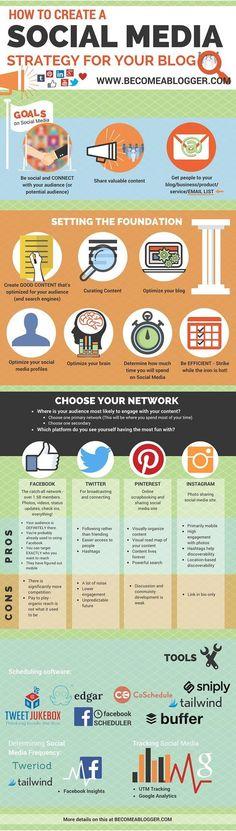 Social media infogram
