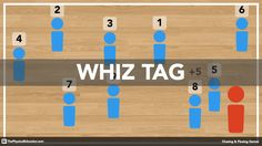 Whiz Tag - Chasing and Fleeing Physical Education Game