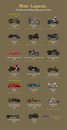 From Terminator's Harley-Davidson to Ghost Rider's Yamaha V-Max, the real motorcycles from fictional movies we love! From Terminator's Harley-Davidson to Ghost Rider's Yamaha V-Max, the real motorcycles from fictional movies we love! Yamaha V Max, Motorcycle Posters, Motorcycle Types, Motorcycle Art, Women Motorcycle, Motorcycle Outfit, Tracker Motorcycle, Motorcycle Seats, Custom Motorcycles