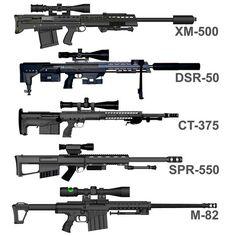 SPR-550 Anti Materiel-Anti Personel