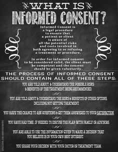 Informed consent is obtained BEFORE administering certain immunizations, taking patient photographs, blood transfusions, surgery, invasive procedures/diagnostic tests, participation in research study, use of restraints, disposal of body parts during surgery, donating organs, performing autopsy.