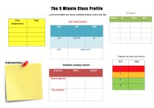 19. The 5 Minute Class Profile