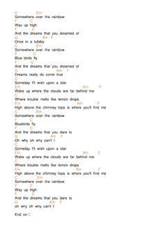 Ukulele Chords Disney, Ukulele Tabs Songs, Ukulele Fingerpicking Songs, Ukulele Songs Beginner, Guitar Chords And Lyrics, Hawaiian Ukulele Songs, Easy Guitar Chords Songs, Piano Songs, Ukulele Songs
