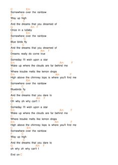 Easy Chords Songs, Guitar Chords And Lyrics, Guitar Chords For Songs, Piano Songs, Ukulele Chords Easy, Ukulele Songs Popular, Ukulele Tabs Songs, Ukulele Songs Beginner, Ukulele Songs Disney