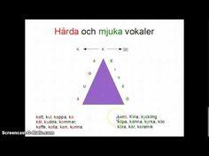 Sfi Uttal: mjuka och hårda vokaler, olika bokstavskombinationer - YouTube