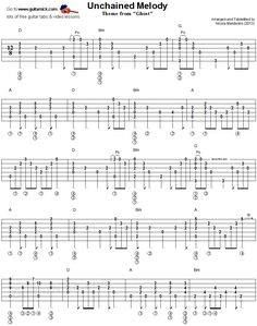 Unchained Melody - fingerstyle guitar tablature 1 Guitar Tabs And Chords, Guitar Strumming, Guitar Tabs Songs, Music Theory Guitar, Guitar Riffs, Guitar Chord Chart, Fingerstyle Guitar, Guitar Sheet Music, Ukulele