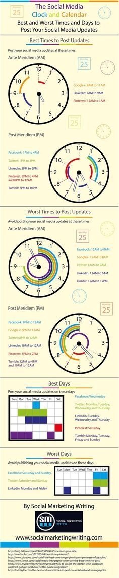 The Social Media: Clock and Calendar. Best and Worst Times and Days to Porst Your Social Media Updates. #infographics