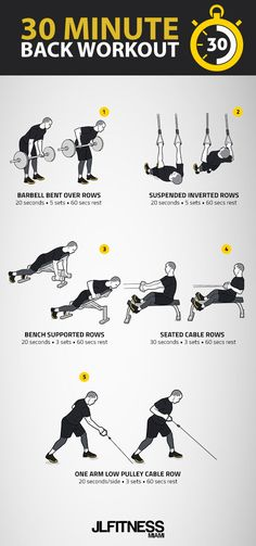 training workouts 30 Minute Back Workout Get Ripped Workout, Back Workout Men, Back And Bicep Workout, Push Workout, Gym Workout Tips, Biceps Workout, Workout Schedule, Hip Workout, Strength Workout