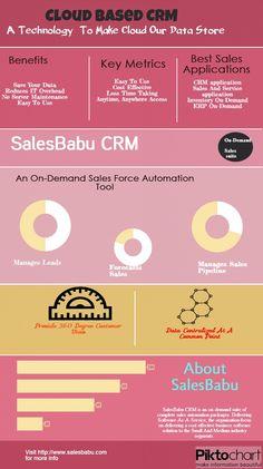 http://www.salesbabu.com