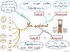Cartes mentales natures des mots et conjugaison