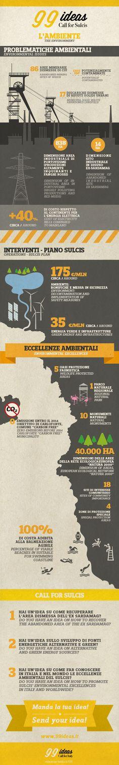 99 ideas Call for Sulcis - Problematiche Ambientali, Interventi - Piano Sulcis, Eccellenze  Evironmental issues, Operations - Sulcis Plan, Excellences