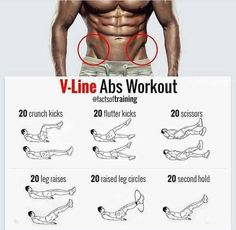 Facts of Training Abs THURSDAY