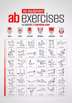 Sixpack Abs Workout, Abs Workout Routines, Gym Workout Tips, At Home Workout Plan, Fitness Workouts, No Equipment Workout, Ab Routine, Fat Workout, Lower Abs Workout Men
