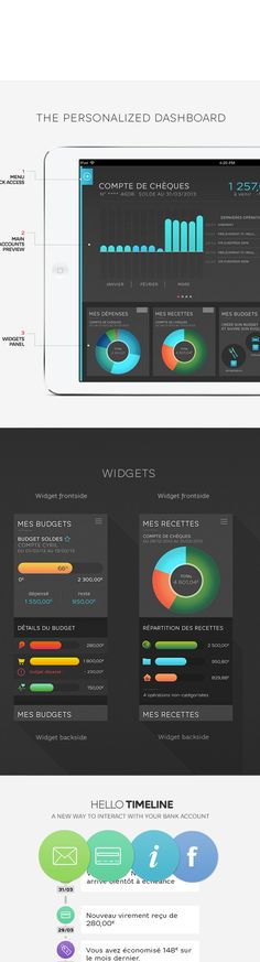 HELLO BANK! IPAD APP by Thomas Ciszewski, via Behance #app #dashboard