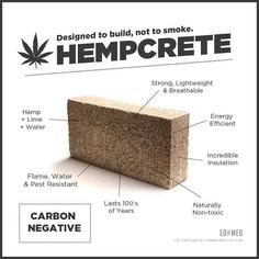 If governments and corporations really wanted to help the environment and create more sustainable housing, I can guarantee you that the whole world would be using Hempcrete right now. Unfortunately, It seems that they are too concerned with keeping their very profitable system that they fear changing things. Growing industrial hemp was illegal in the United…