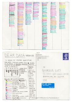 Dear-Data (www.dear-data.com) Week 08 - A week of Phone Addiction postcard by Stefanie