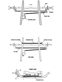Welding Bed Blueprints Plans DIY Free Download work bench