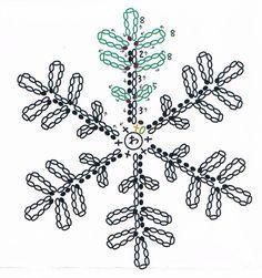 How to Making a paper snowflake with symmetry – Snowflakes WorldMartha Stewart Snowflake free crochet pattern - Free Crochet Snowflake Patterns - The Lavender Chair Free Crochet Snowflake Patterns, Crochet Stars, Christmas Crochet Patterns, Holiday Crochet, Crochet Snowflakes, Paper Snowflakes, Christmas Snowflakes, Thread Crochet, Crochet Stitches