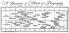 Quick Guide: Genealogy Timeline Generators - Family Tree Magazine