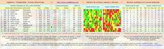#LosMillones.com » #FÚTBOL #INGLATERRA (2ª) #apuestas #pronósticos #picks Valiosa información 1-X-2. #Software Premium! Bet: http://www.losmillones.com/software/apuestas.html