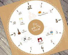 Hochzeit Zeitplan Tagesablauf Timeline