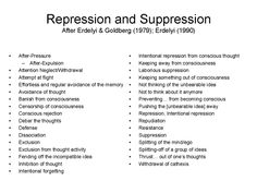 This picture lists off the different reasons people repress their memories and the methods used to repress them. The source is reputable because it was taken from a paper that was submitted from an attendee at UC Berkeley.