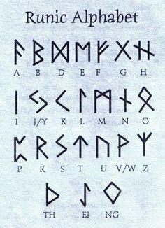 Viking Symbols   ... of the germanic peoples norse speaking scandinavian the vikings by wandagayle