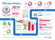 How Huge Is The Internet Really?–Check These Amazing Facts From Google [Infographic]