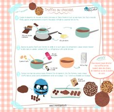 Trüffel au Chocolat I Recette C-MonEtiquette, Chocolate Candy Recipes, Bakers Chocolate, Chocolate Truffles, Healthy Toddler Breakfast, Chocolate Fundido, Organic Cooking, Baking With Kids, French Food, My Recipes