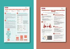 Scientific posters aim at presenting new methods, ideas and results. The content, as important or interesting as it may be, loses its purpose when such important elements like readability, coherence, and aesthetics are discarded.