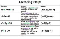 Factorisation RS Aggarwal Class 8 Maths Solutions Ex Math Teacher, Math Classroom, Teaching Math, Algebra 1 Textbook, Maths Algebra, Math Lesson Plans, Math Lessons, College Math, Math Pages