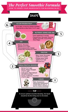 Create the perfect smoothie every time with these troubleshooting smoothie tips. You'll become a smoothie making pro after you follow these helpful tips if your smoothie turns south. Make delicious smoothies after your workout, for breakfast or as a tasty snack with this smoothie guide.