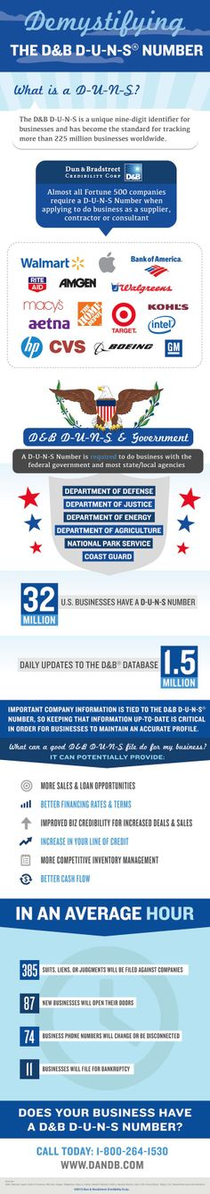 """""""Demystifying the D&B D-U-N-S® Number — What is it? How is it used?"""" An interesting and informative infographic on the DUNS Number and the benefits of acquiring one for your company or organization. Check it out!"""