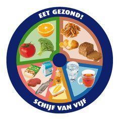 De Schijf van Vijf   De Schijf van Vijf is een hulpmiddel dat in een oogopslag laat zien hoe je gezond kunt eten.