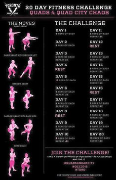 Toronto Roller Derby's 20 day fitness challenge. Recommended for better derby stance More