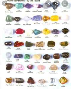Minerals And Gemstones, Rocks And Minerals, Gemstones Meanings, Blue Gemstones, Types Of Gemstones, Crystal Magic, Crystal Healing, Crystal Guide, Mineral Stone