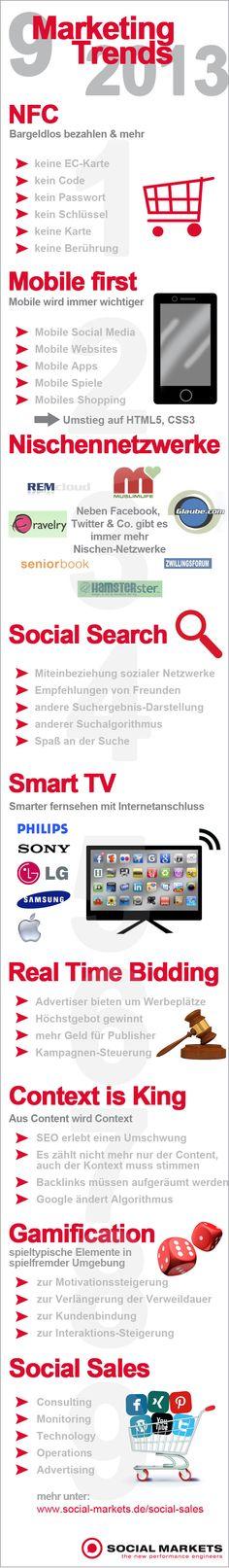 #Infografik #Trends2013 #Marketing #RTB #NFC #mobile #Gamification und vieles, vieles mehr