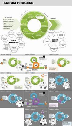 Business Scrum Process PowerPoint diagram