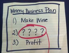 Business link business plan template