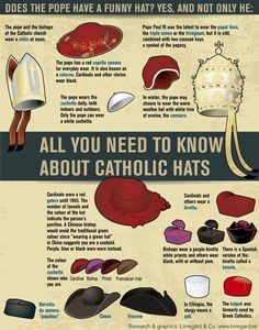 Things I did not know about catholic hats