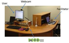How to Conduct a Usability test on a Mobile Device: Measuring Usability