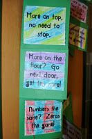 Regrouping Rhymes to help students remember when to regroup when subtracting. Might want to make the signs cuter, but very helpful.