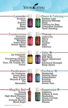 There are SO many fantastic uses for Young Living Essential Oils! FB Page: Young living essential oils Amy & Brad Janzen - Interested in purchasing please use my ID#1505927, thank you!