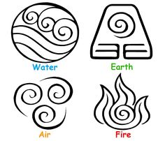 Avatar - The Last Airbender Symbols by trille130.deviantart.com on @DeviantArt