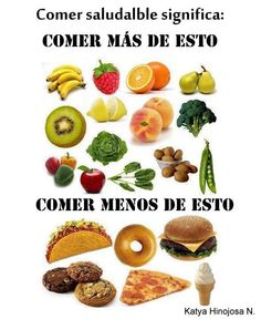 Comer saludable significa