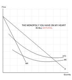 14 Ways an Economist Says I Love You