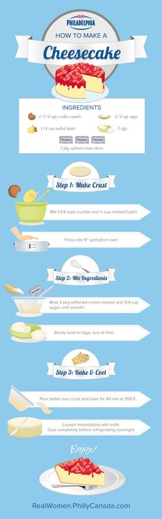How to make a cheesecake in 3 EASY steps! #recipe #cooking #learn