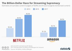 cool Amazon Prime's Rapid Growth Could Soon Make Cable TV Obsolete