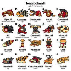 Tonalpohualli: Aztec calendar symbols by sahua di, via Behance
