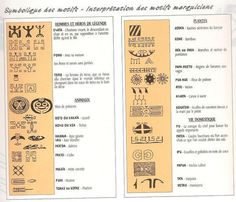 Tatouage Polynésien, Tattoo marquisien, Tahitien : histoire et motifs du tatouage Polynésien   www.TattoO-Tatouages.com